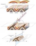 Block-diagram-3