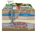 How-Fracking-Works-diagram