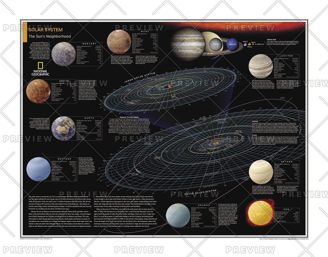 solar system my eco map - photo #23